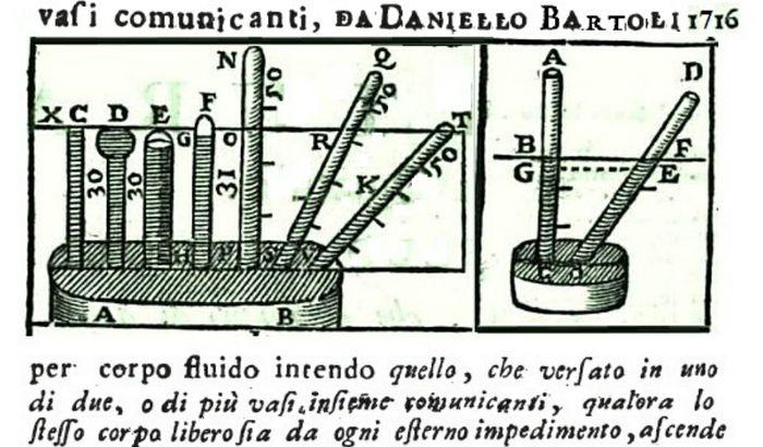 I vasi comunicanti di Daniello Bartoli